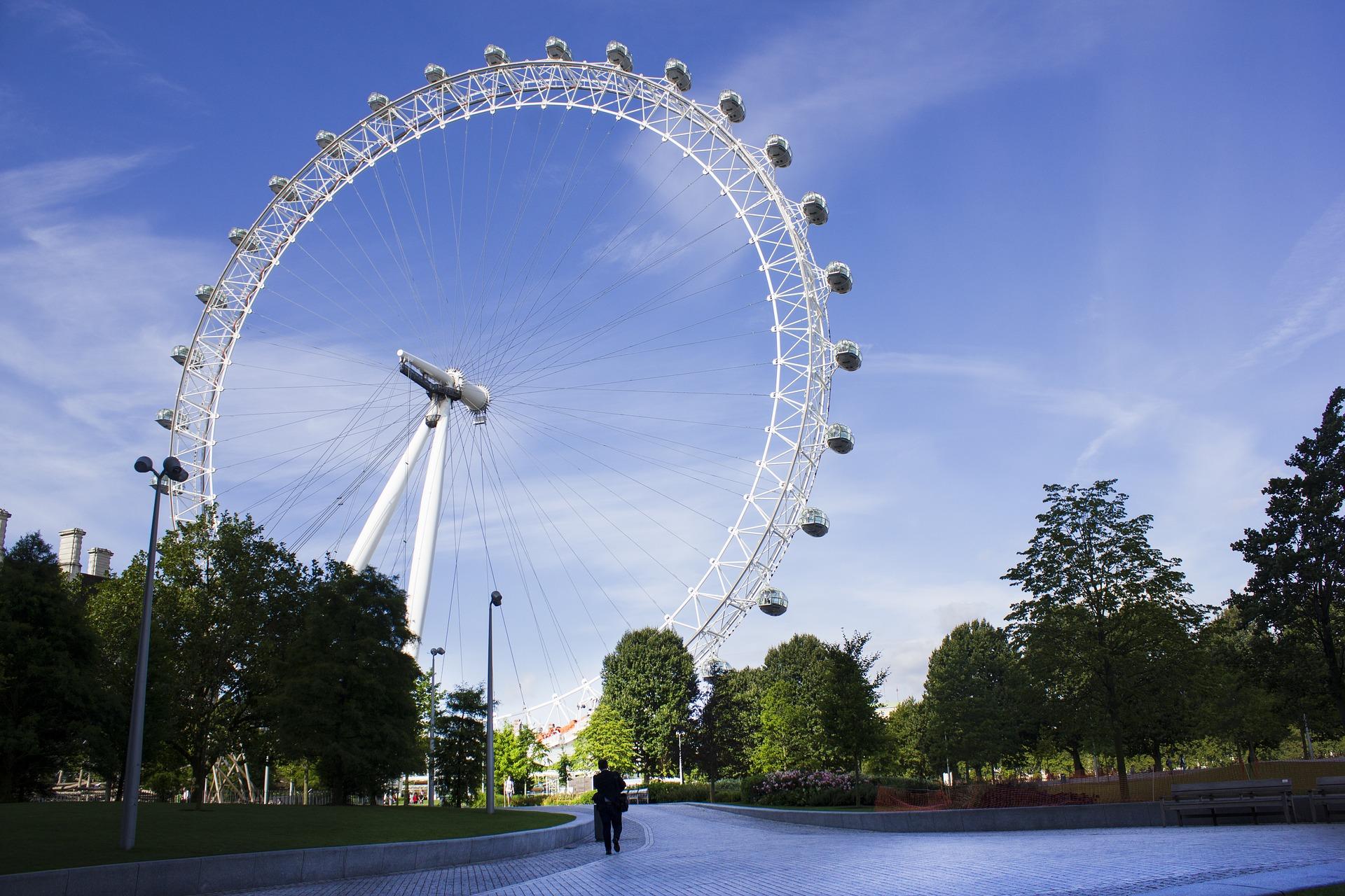 Fakta om London och Storbritannien